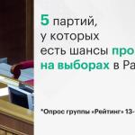 Саакашвили заявил о снятии своей партии с выборов в Раду :: Политика :: РБК