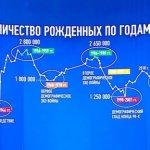 CNBC сообщил о неспособности России сделать более 60 ракет «Авангард» :: Политика :: РБК